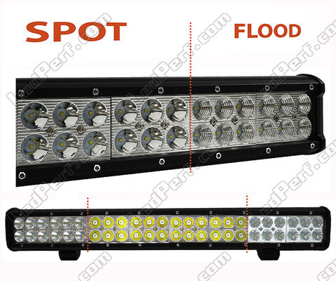 Led light bar double row 144w cree for 4wd truck and tractor led light bar cree double row 144w 10100 lumens for 4wd truck tractor spot mozeypictures Choice Image