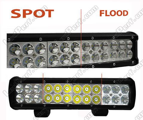 Led light bar double row 72w cree for 4wd atv and ssv led light bar cree double row 72w 5100 lumens for 4wd atv ssv spot aloadofball Gallery